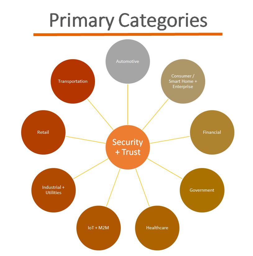 Trustech 2018