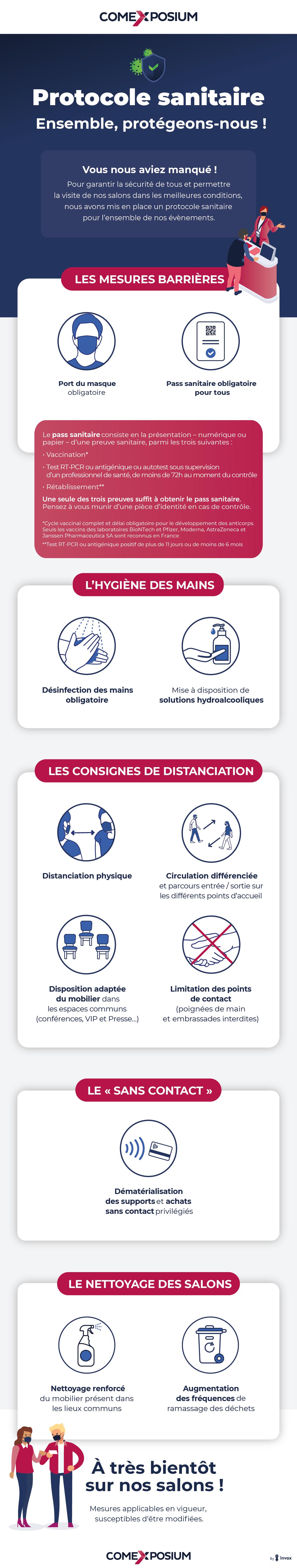 Infographie protocole sanitaire visiteurs TRUSTECH2021